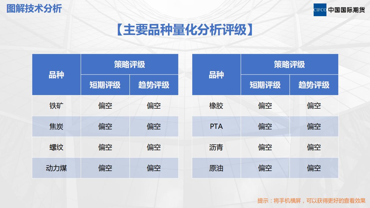 易胜博欧赔必胜定律技术分析20200323_01.png