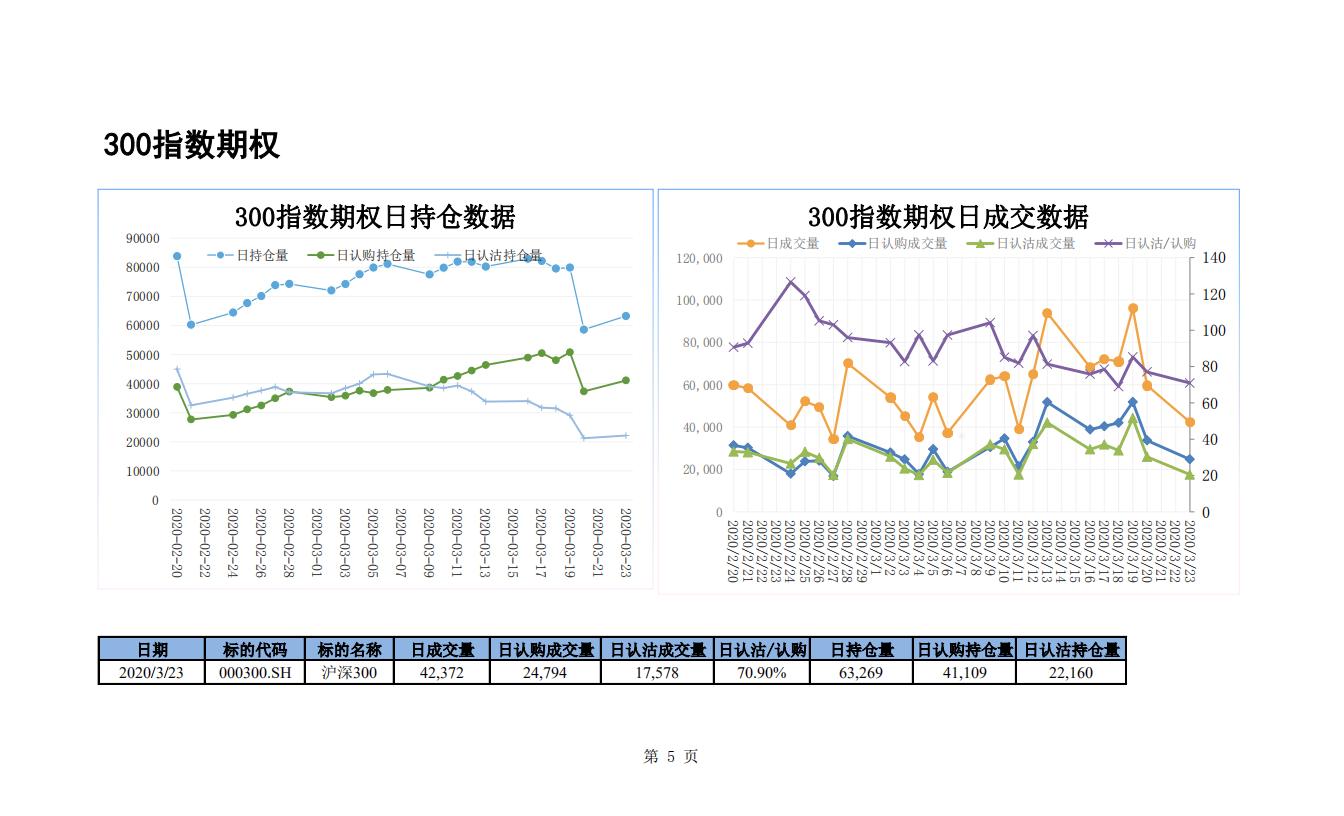 20200323期权日度数据_04.png