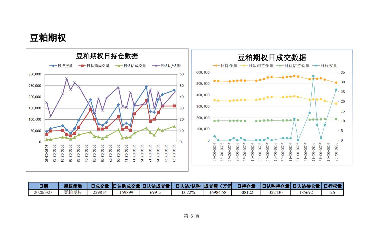 20200323期权日度数据_05.png