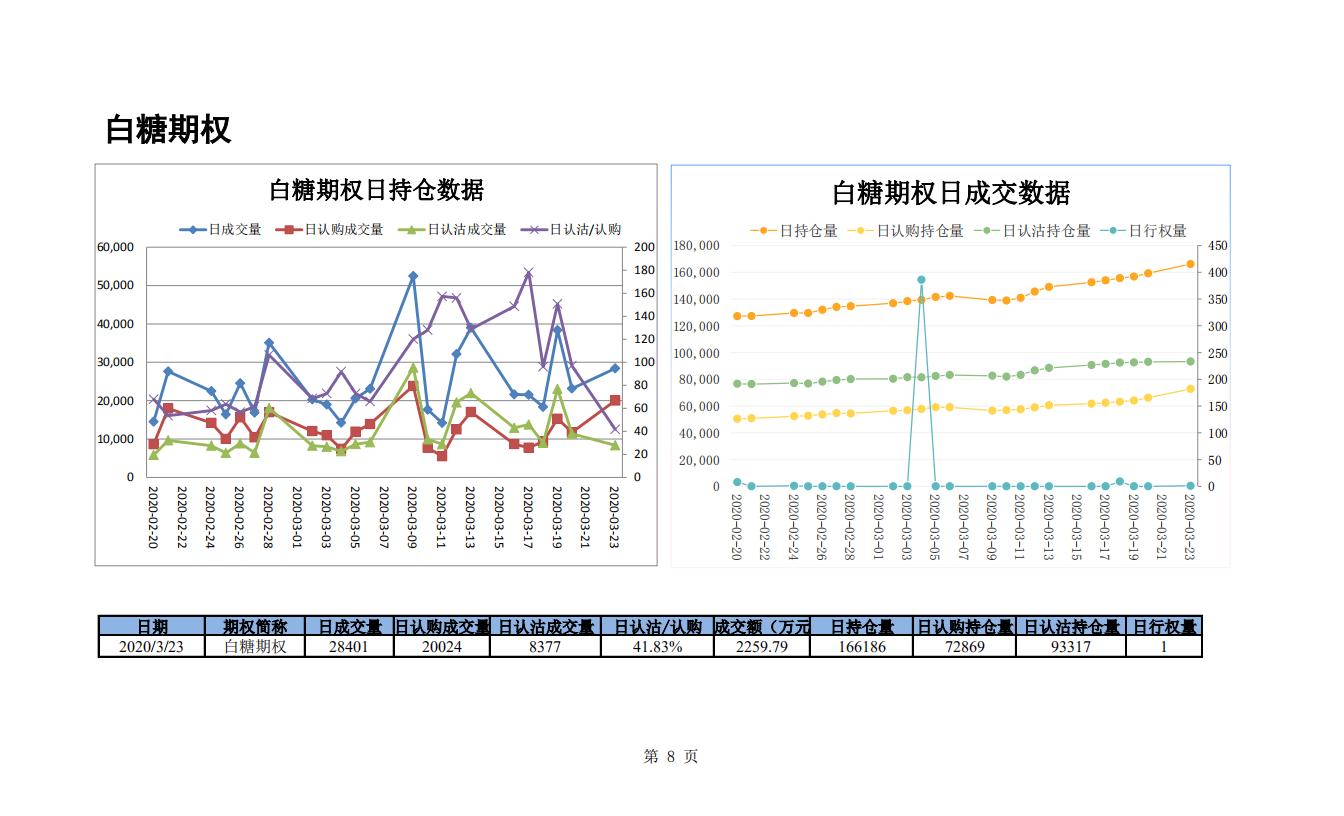 20200323期权日度数据_07.png