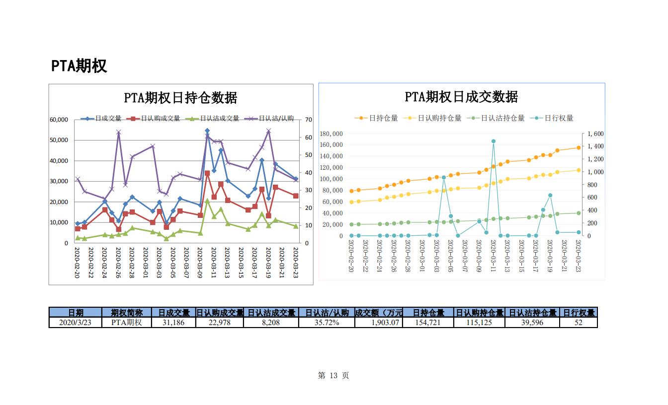 20200323期权日度数据_12.png