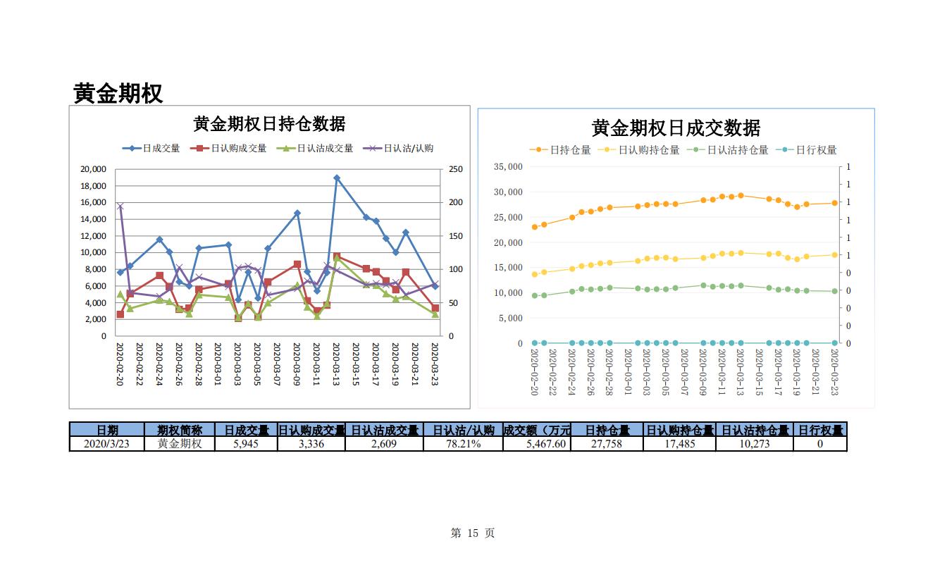 20200323期权日度数据_14.png