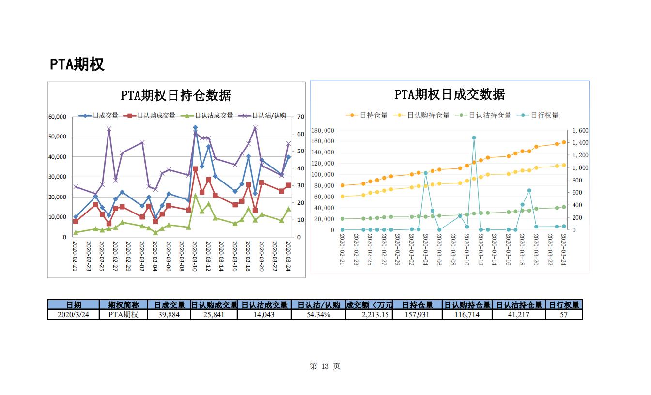 20200324期权日度数据_12.png