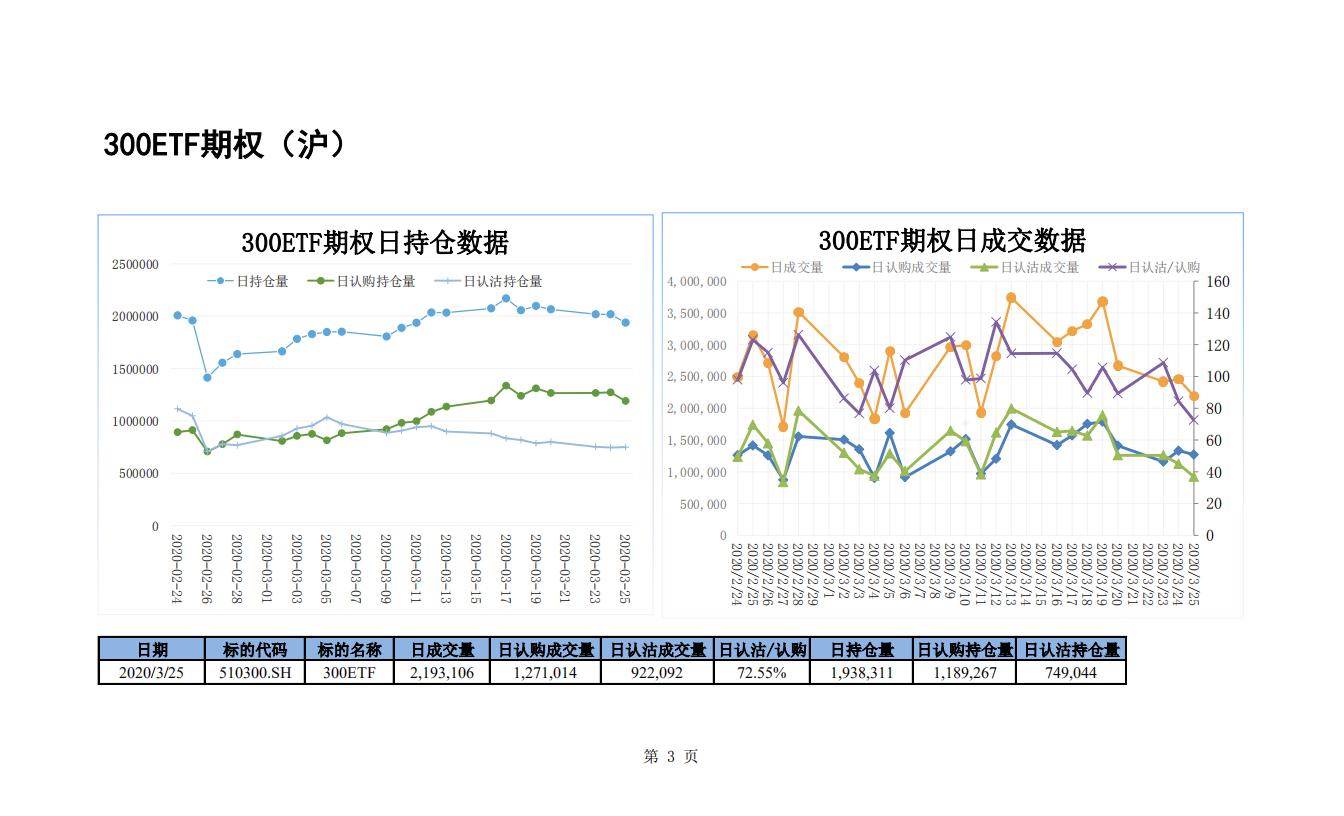 20200325期权日度数据_02.png