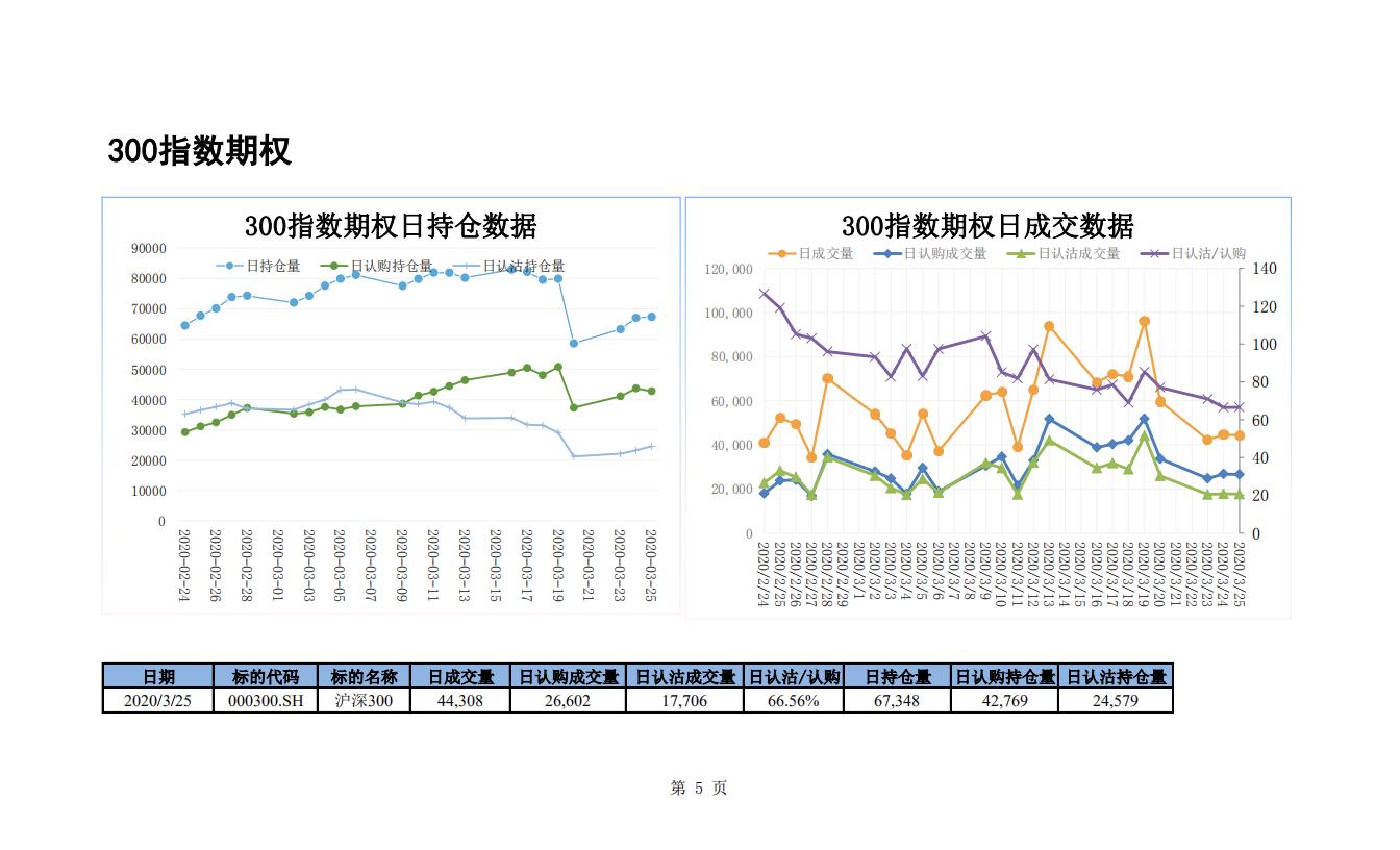 20200325期权日度数据_04.png