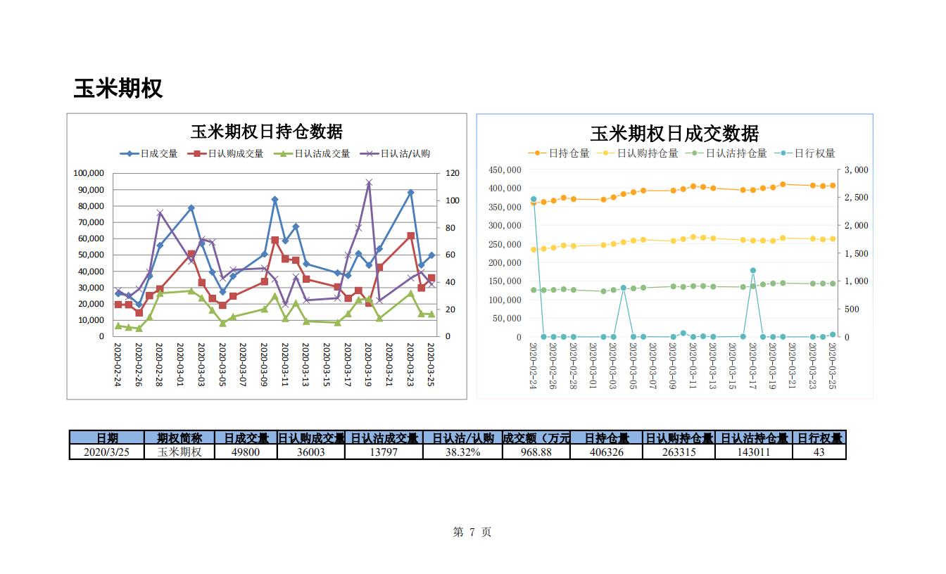20200325期权日度数据_06.png