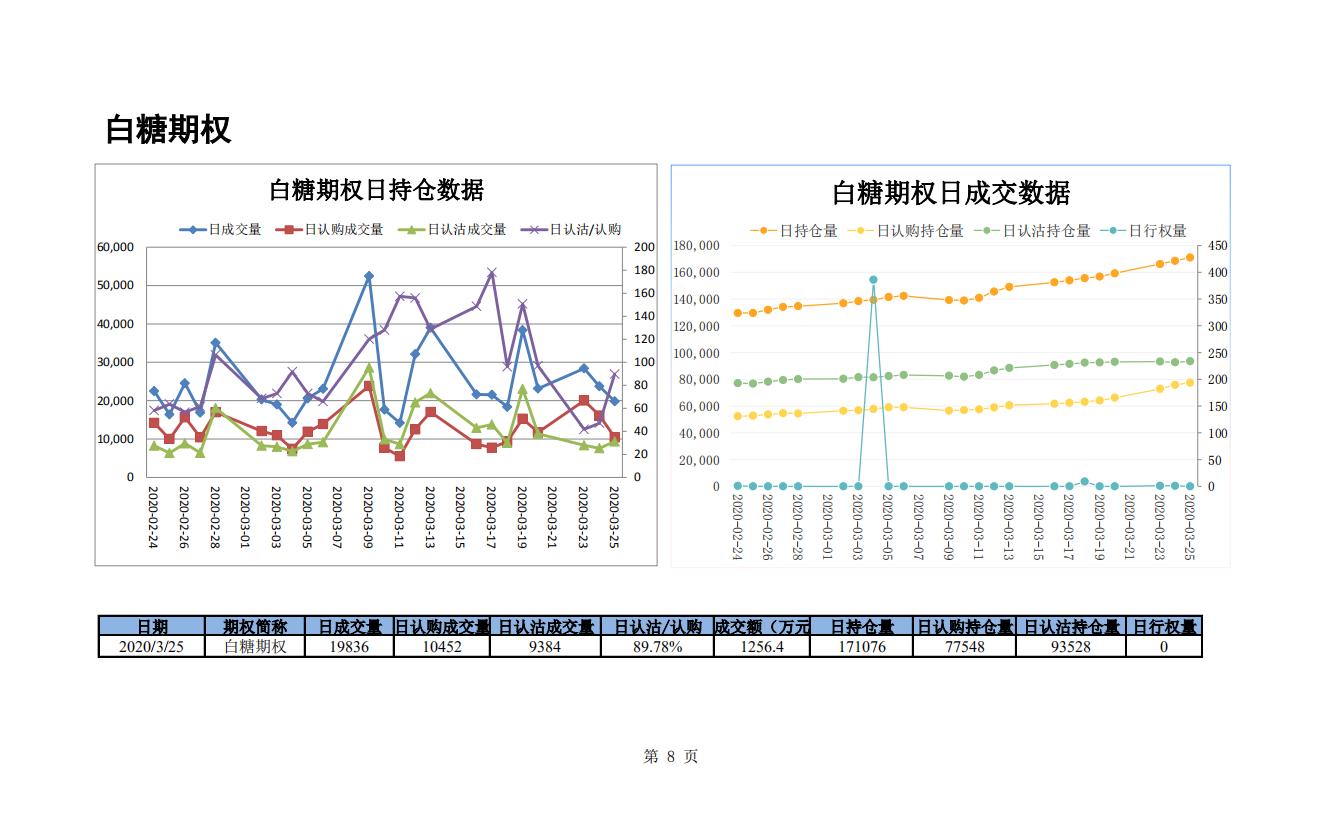 20200325期权日度数据_07.png