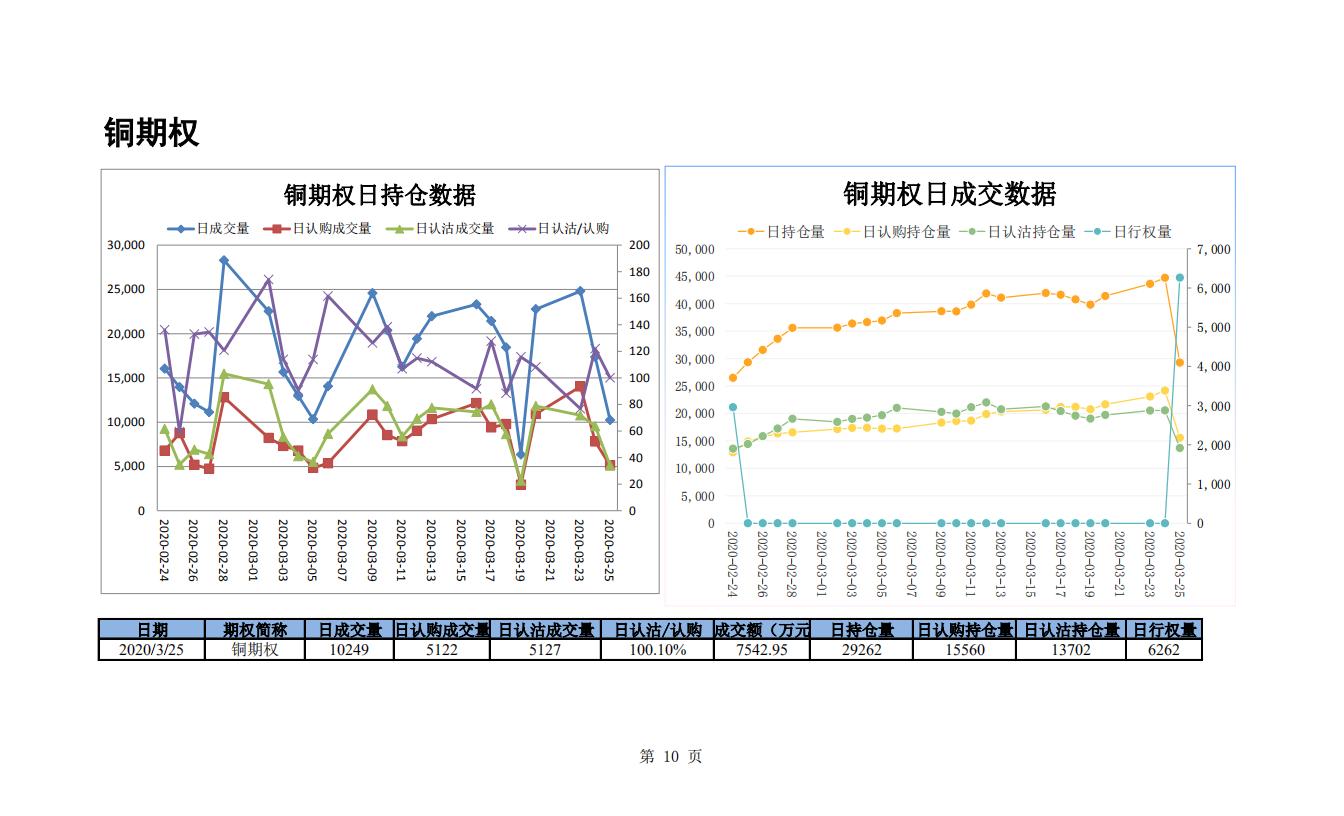 20200325期权日度数据_09.png