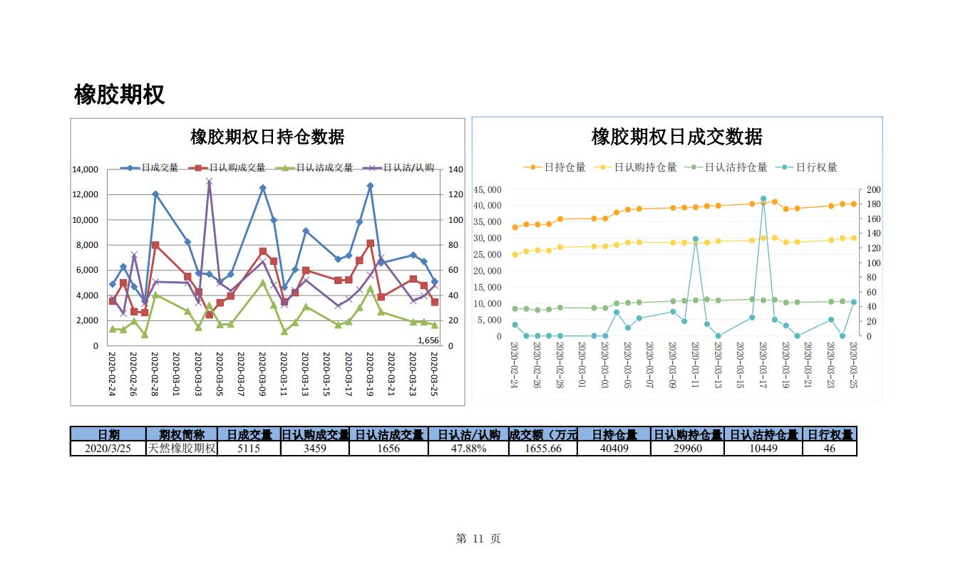 20200325期权日度数据_10.png
