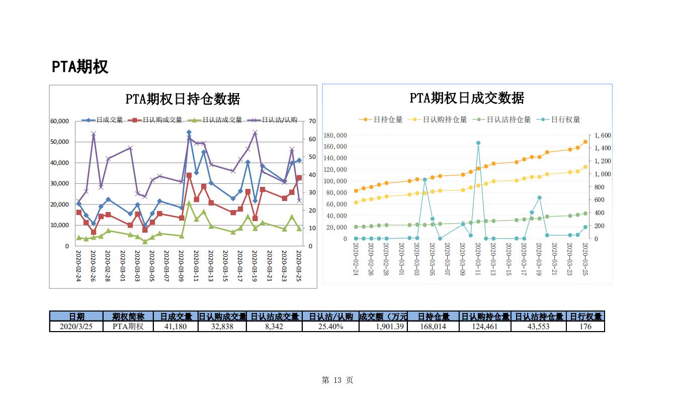 20200325期权日度数据_12.png