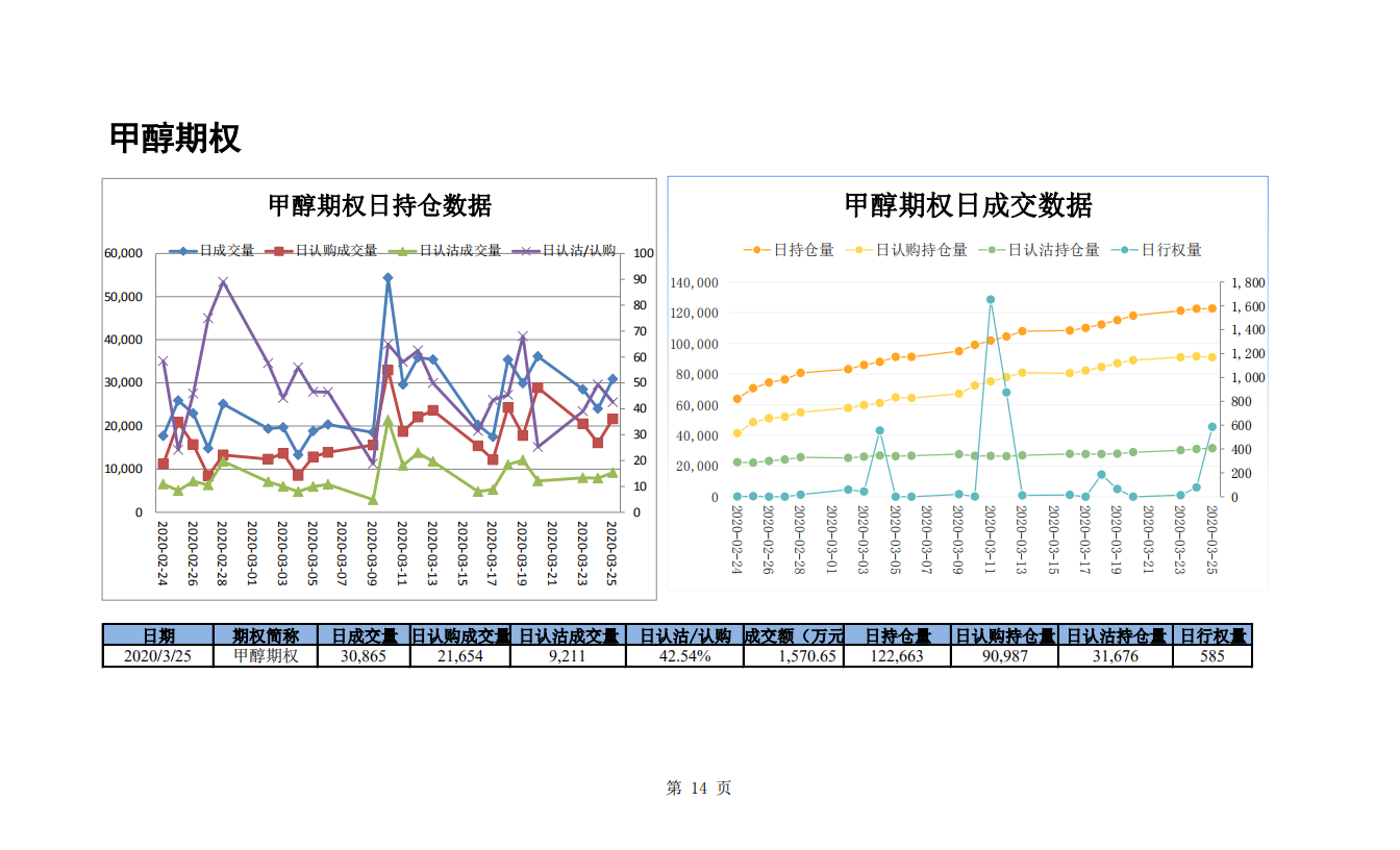 20200325期权日度数据_13.png