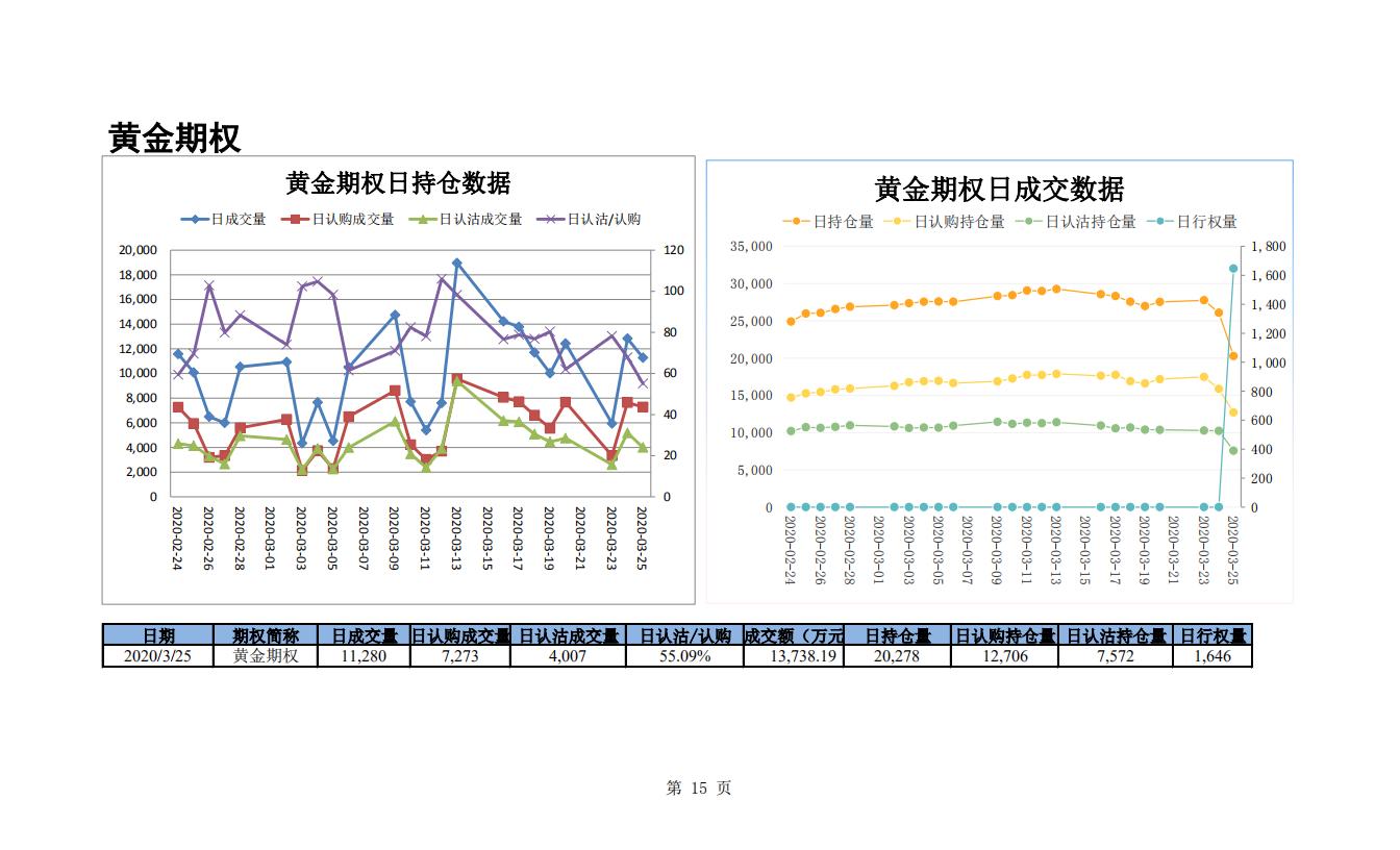 20200325期权日度数据_14.png
