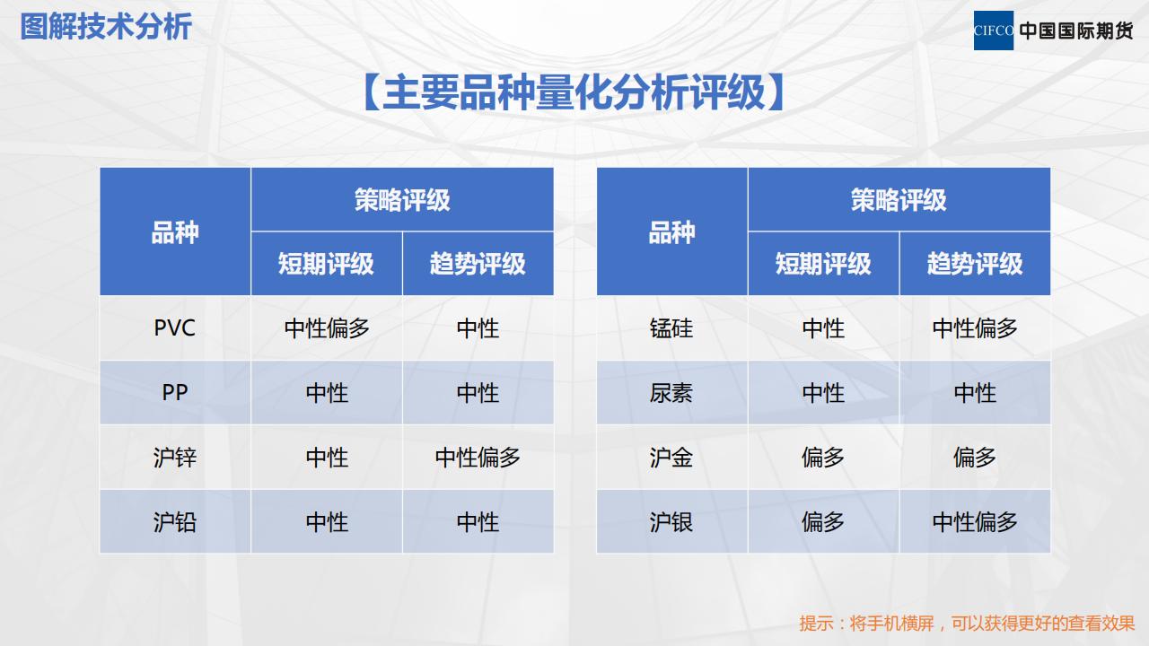 易胜博欧赔必胜定律技术分析20200521_01.png