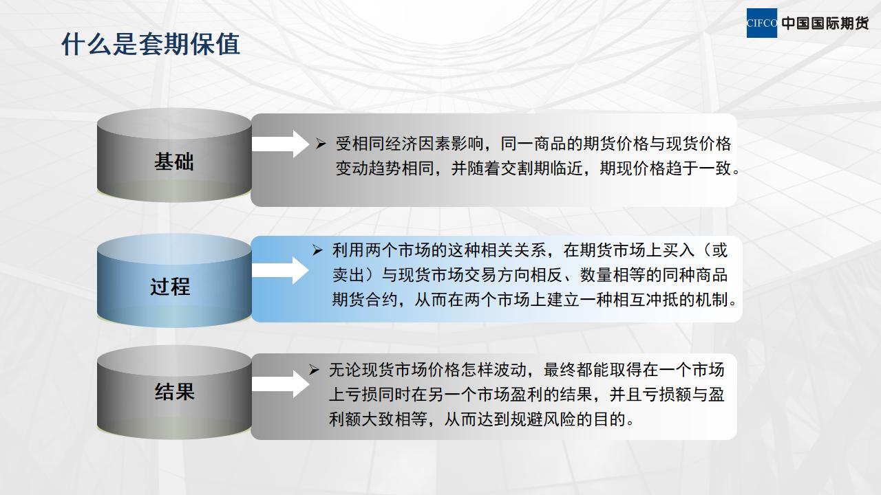 套期保值案例分析及实践_05.png