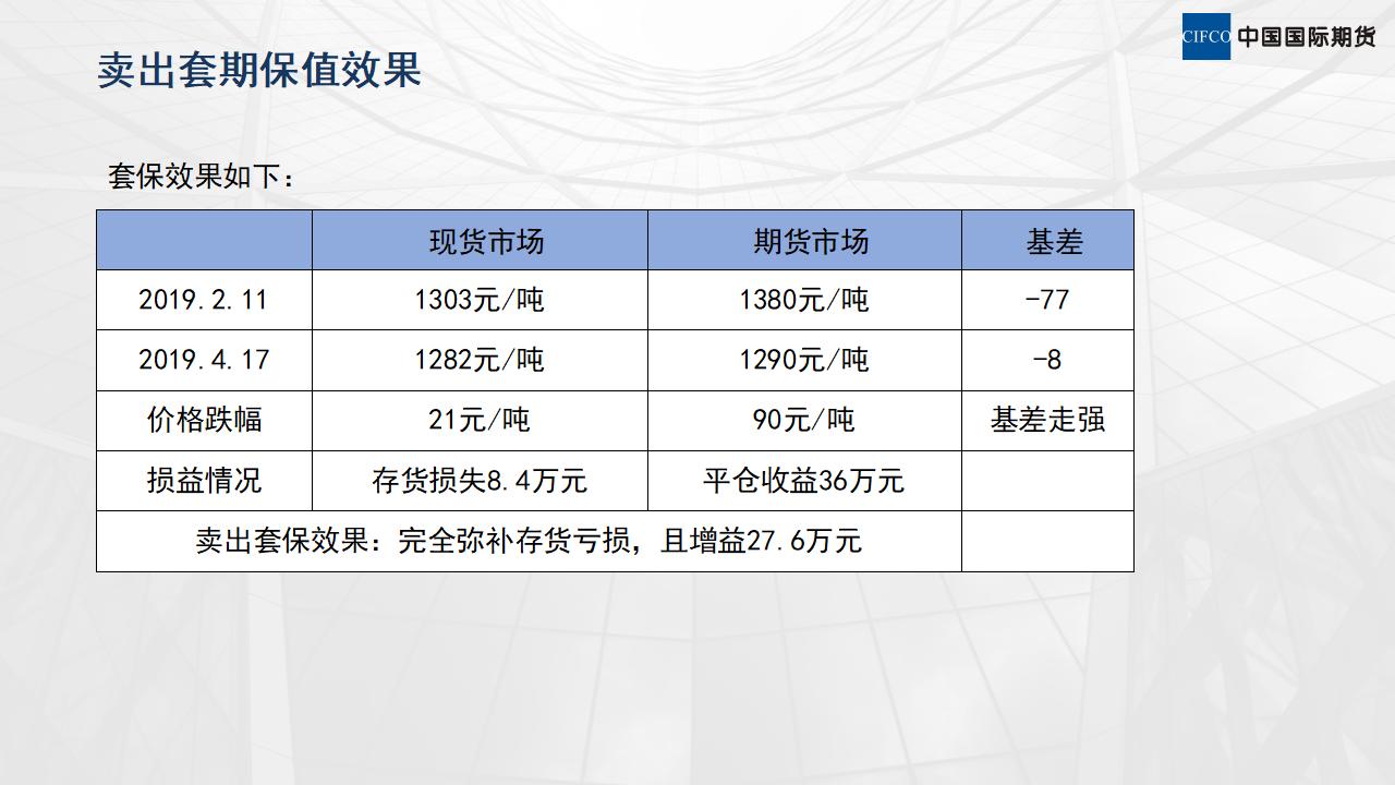 套期保值案例分析及实践_18.png