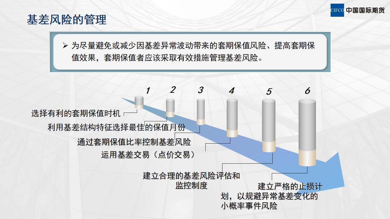 套期保值案例分析及实践_24.png