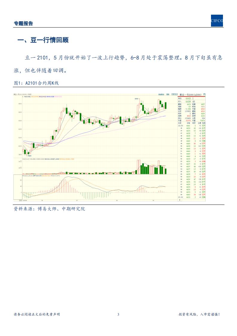 【专题报告】推荐豆一1-5反向套利  做价差扩大-20200911_02.png