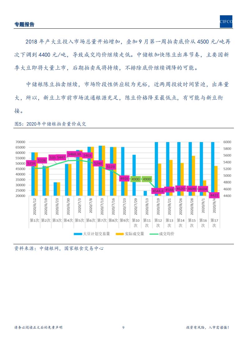 【专题报告】推荐豆一1-5反向套利  做价差扩大-20200911_08.png